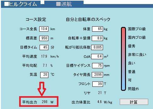 八方ヶ原ヒルクライム2017その2: