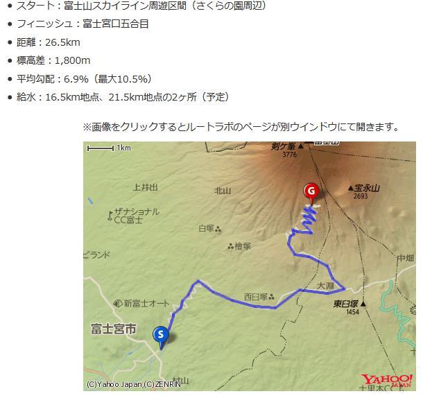 KOH、キング・オブ・ヒルクライム富士山!その1: